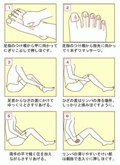 Leg Massage to Fix Leg Swelling In 1 Minute - Final You Fitness Diet, Yoga Fitness, Health Fitness, Healthy Beauty, Health And Beauty, Health Diet, Health And Wellness, Sore Legs, Lymphatic Massage