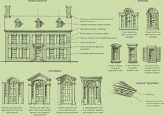 19 New Neo Georgian House Plans Pictures Georgian Architecture, Classical Architecture, Historical Architecture, Architecture Drawings, Colonial Exterior, Exterior Design, Federal Style House, House Plans With Pictures, Old Houses