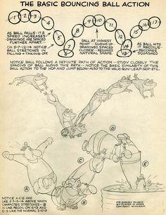 Preston Blair. The Bouncing ball. #animation