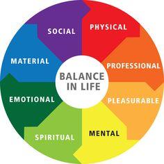 balance mental health