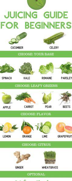 Healthy Juicer Recipes, Fresh Juice Recipes, Best Juicing Recipes, Juice Cleanse Recipes, Healthy Juices, Healthy Drinks, Smoothie Recipes, Healthy Snacks, Healthy Smoothies
