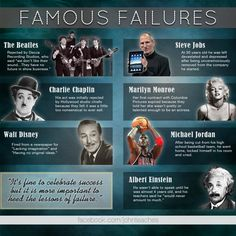 """Famous Failures: The Beatles, Steve Jobs, Michael Jordan, Albert Einstein, Marilyn Monroe, Walt Disney, Charlie Chaplin. 