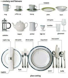 Crockery and Flatware Infographic This could be useful for low English proficiency ELLs either seeking to expand their vocabulary, or are taking home economics type electives.