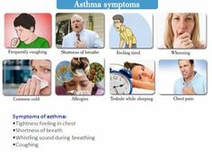 Homeopathy treatment for asthma is very safe and without any medicinal s...
