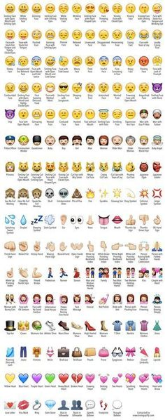 Find out the names of all your favorite emoji!   Being Spiffy