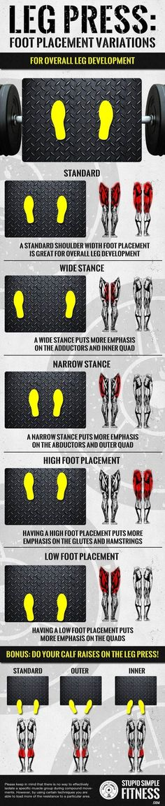 Leg Press: Foot Placement Variations Infographic