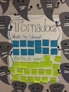 All about tornadoes book via Life in First Grade