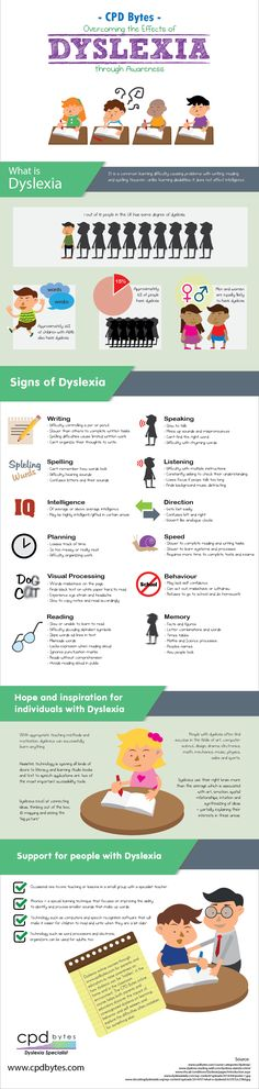 Dyslexia Awareness Infographic - http://elearninginfographics.com/dyslexia-awareness-infographic/