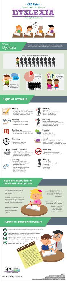 Dyslexia Awareness Infographic - http://elearninginfographics.com/dyslexia-awareness-infographic/