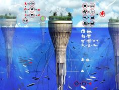 Ocean levels are rising around the globe, so rather than tethering our buildings to the sinking shoreline why not suit them for a life at sea? That's the approach behind the Water-Scraper, a futuristic self-sufficient floating city.