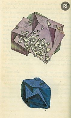 """ri-science: """" Mineral for today: Fluate of Lime, Cubic. British Mineralogy - Volume 1 by James Sowerby Royal Institution Rare Book Collection """" Antique Illustration, Botanical Illustration, Graphic Illustration, Crystal Design, Illustrations And Posters, Geometric Art, Rocks And Minerals, Rock Art, Vintage Prints"""