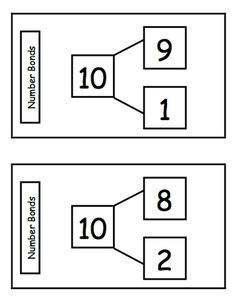 Here's a series of number bond cards for numbers 1-10.
