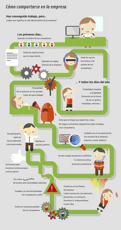Comportamiento en el trabajo #infografia #infographic #empleo