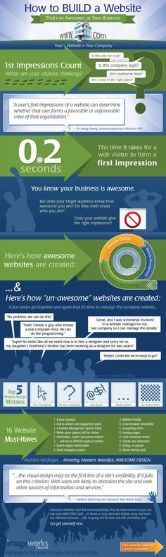 How to Build a Website as Awesome as Your Business | #design #infographics #web #inspiration
