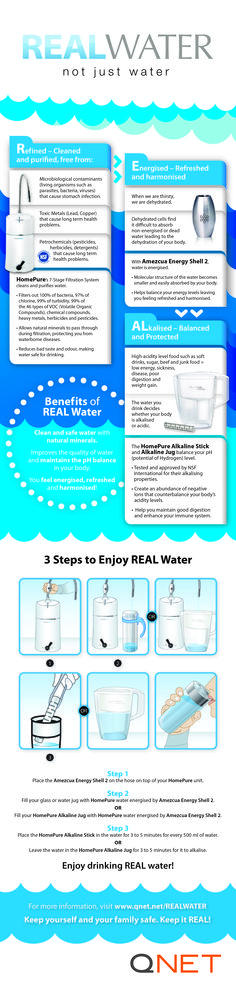 What is #REAL Water? #QNET