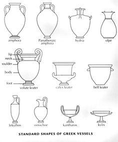 greek vessels chart