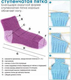 Вяжем носки спицами: как вязать пятку ступенчатую