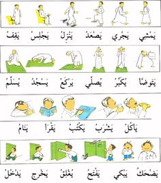 Learning Arabic MSA (#FabienneM) Arabic Verbs, Write Arabic, Arabic Phrases, Arabic Alphabet Letters, Arabic Alphabet For Kids, Learn Arabic Online, Arabic Lessons, Arabic Language, English Language