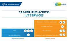 #NelsonHall Positions L&T Technology Services in the Leaders Category for #iot  Services