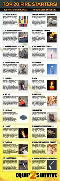 Top 10 Fire Starters and Tinders! The BEST INFOGRAPHIC about various ignition sources, tinders and fire starters for survival, bushcraft, camping and preparedness enthusiasts! Learn more at Survival Life, Survival Tools, Wilderness Survival, Camping Survival, Outdoor Survival, Survival Prepping, Bushcraft Camping, Survival Shelter, Bushcraft Gear