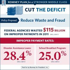Romney Plan for a Stronger Middle Class: Cut the Deficit