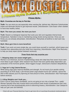 Fitness Myths Exposed
