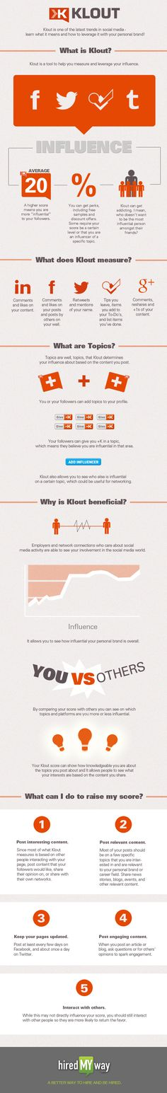 Infographic: What is Klout  ** Looking for social media advice or support? Contact me at tom.laine@innopinion.com. Read more about me at https://www.linkedin.com/in/tomlaine