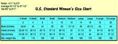 US Standard Women's Dress Size Measurements Chart by MyUpcycle.Com