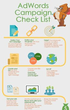 Google AdWords Checklist...