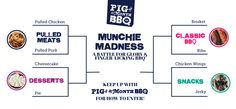 Enter To Win the March Munchie Madness by @iheartbbq @pigofmonthbbq -- LOVE their food! Enter here: http://gvwy.io/4x28ztc