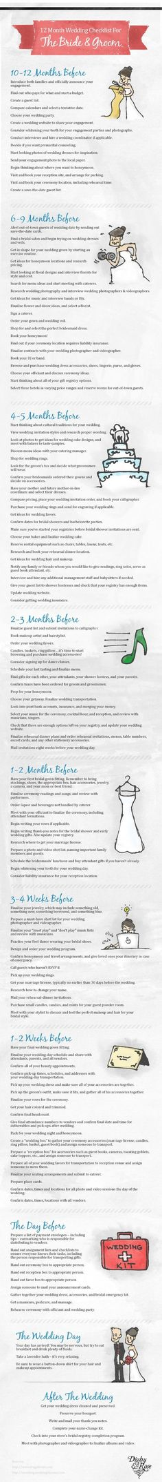 Wedding Checklist I cant believe I'm down to 5 months! 12 Month Wedding Checklist For The Bride and Groom - Source: Wedding Planning Checklist by Digby Wedding To Do List, Do It Yourself Wedding, Wedding Tips, Wedding Events, Our Wedding, Dream Wedding, Trendy Wedding, Wedding Timeline, Budget Wedding
