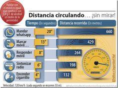 PoluxCriville-Via-DGT.es-Dlirios-Distancia-sin-mirar-en-metros-conduccion-segura