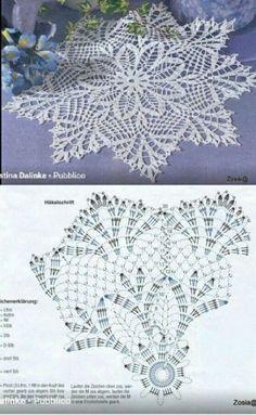 Free Crochet Doily Patterns, Crochet Doily Diagram, Crochet Mandala, Filet Crochet, Crochet Motif, Crochet Designs, Crochet Coaster, Crochet Blouse, Crochet Dollies