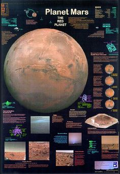 planet mars - Bing Images