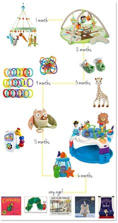 infant toys for the newborn - 6 month olds. not only are they fun but help with development!