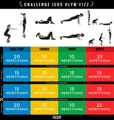 [#Training] Relevez le challenge des Jeux Olym'Fizz et montrez que vous êtes un athlète FizzUp !