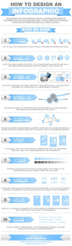 How to design an infographic [infographic]
