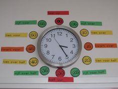 Hulp bij het klokkijken I Love School, School Tool, School S, School Hacks, Primary School, Middle School, Math Clock, German Language Learning, Dutch Language
