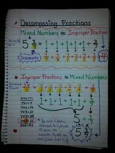 What does improper mean math decomposing fractions from mixed numbers to improper fractions education fractions math 4th Grade Fractions, Improper Fractions, Teaching Fractions, Fifth Grade Math, Maths, Math Fractions Worksheets, Free Worksheets, Math Notes, Math Anchor Charts