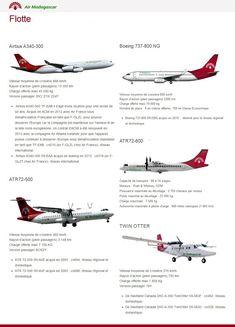 Air Madagascar fleet