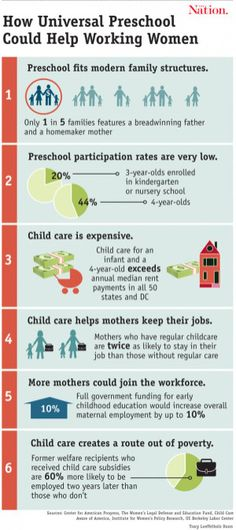 IVN The importance of early childhood education