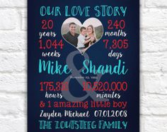 Love Story Anniversary Gifts For Him, Her, 20 Year Anniversary Present, for Men, Women, Husband, Wife, Canvas Art, Red, White, Blue | WF447