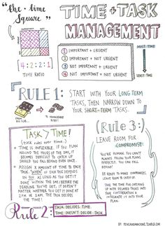 Studyblr✨ — How I Manage My Time