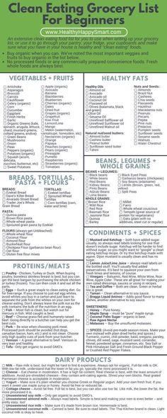 Clean Eating Grocery List • Healthy Food List • Healthy.Happy.Smart.