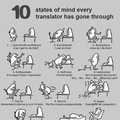 Translators' state of mind