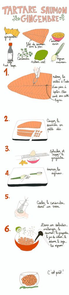So easy – grated ginger, sesame seeds, soy sauce, lime juice, scallions & cilantro are tossed with a cubed salmon fillet and enjoyed as is – a much healthier alternative to steak tartar! To Make Sushi Illustration) Raw Food Recipes, Fish Recipes, Cooking Recipes, Healthy Recipes, Food In French, How To Make Sushi, English Food, Food Illustrations, I Love Food