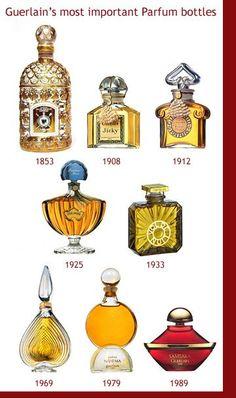 perfume and lotion organization Perfume Ad, Antique Perfume Bottles, Parfum Guerlain, Perfumes Vintage, Perfume Display, Perfume Packaging, Beautiful Perfume, Perfume Collection, Lipsticks