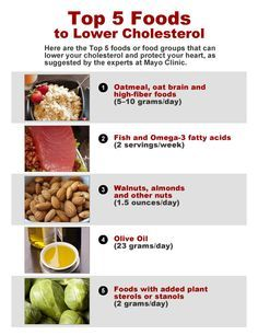 How To Lower My Cholesterol Cholesterol Lowering Foods Lowering