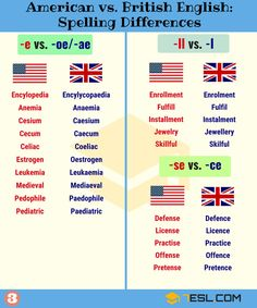 Important American and British Spelling Differences - 7 E S L British And American Words, British Slang Words, British Spelling, English Spelling, English Grammar, English Idioms, English Writing, English Study, English Lessons