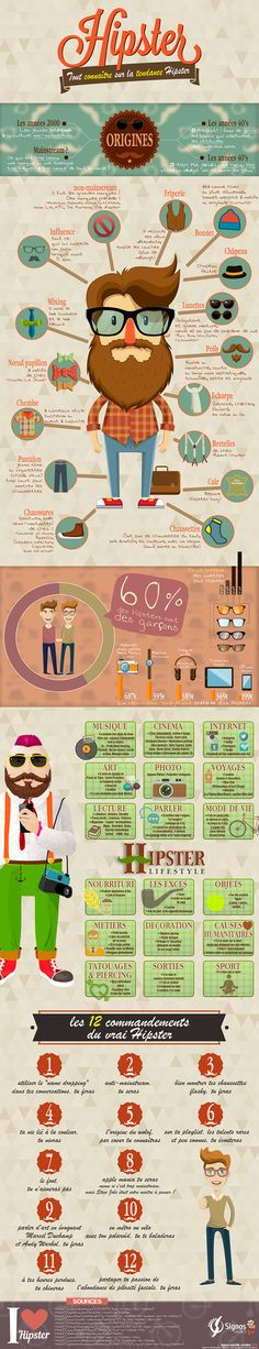 Hipster infographic on Behance